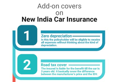 Add-on covers on New India Car Insurance