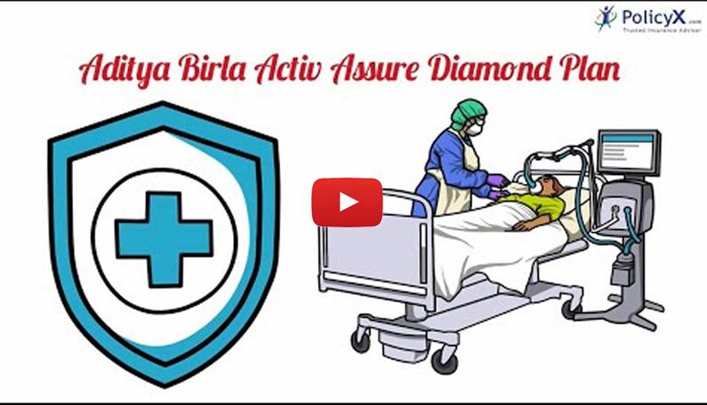 Aditya Birla Activ Asseure Diamond Plan