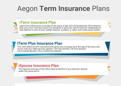 Aegon Life Insurance Plans