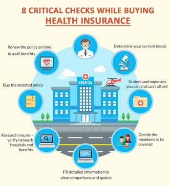 check before buy health insurance