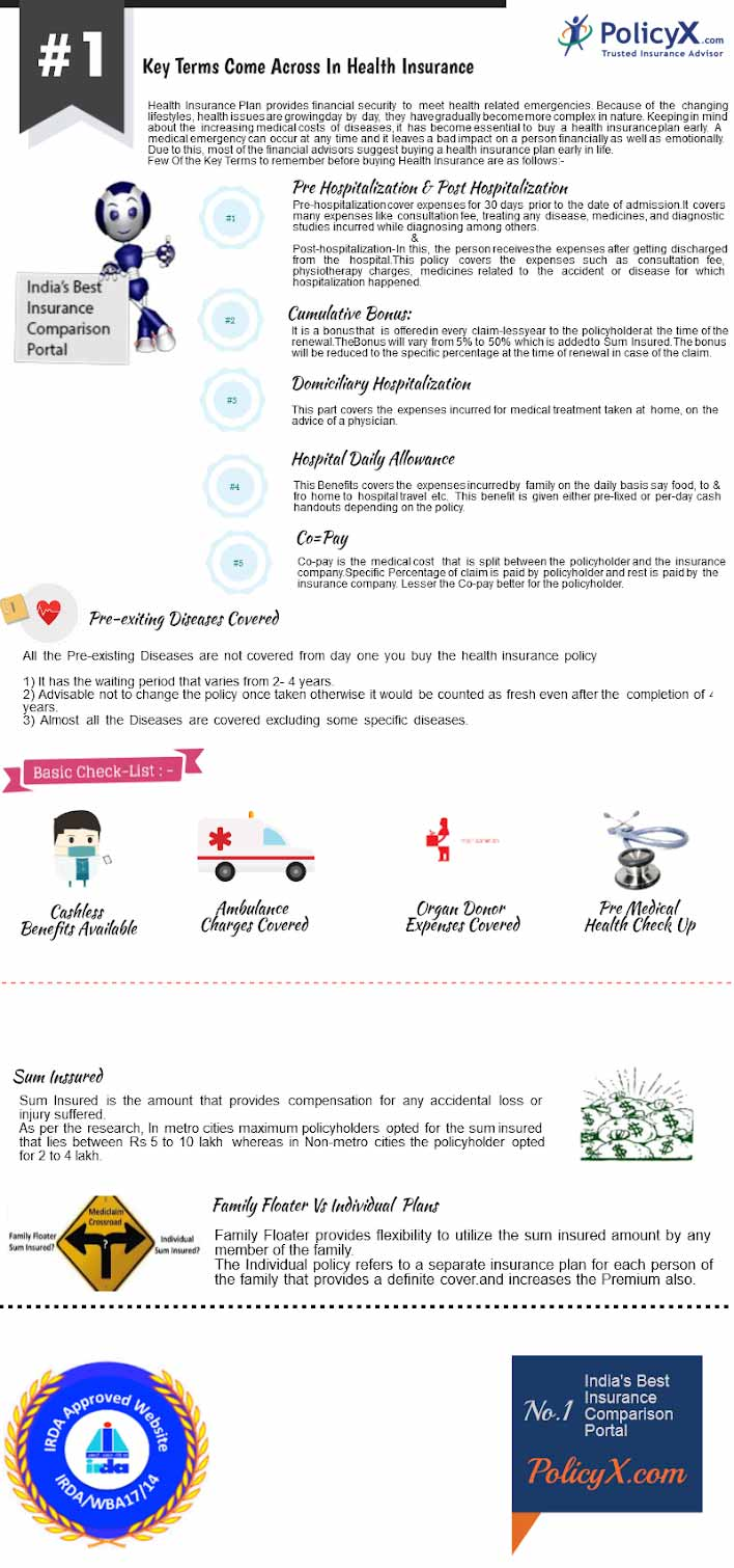 Health Insurance Key Points