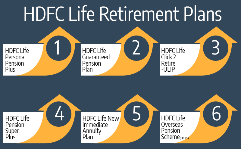 best hdfc pension plan