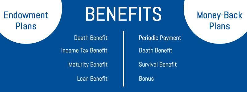 Endowment Plan & Money Back Plan