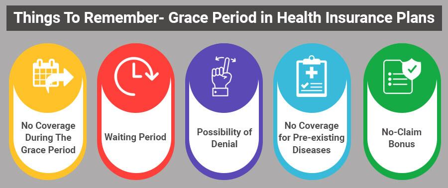 Grace Period in Health Insurance