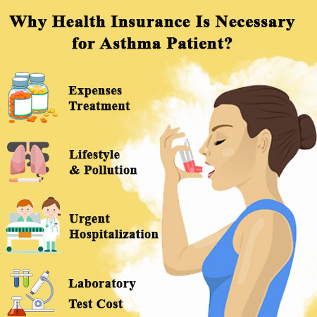 health insurance for asthma patient