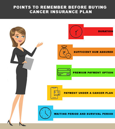 points to remember before buying cancer insurance plan