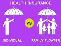 indidual-plan-vs-family-health-plan