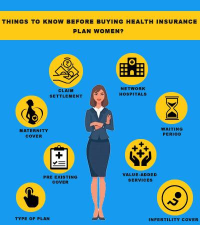 health insurance plans for women