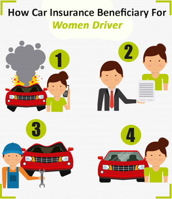 car insurance benefits for women driver