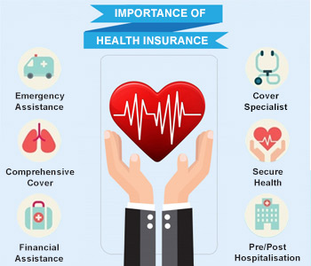 why health insurance is must?