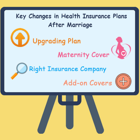 health insurance changes after marriage
