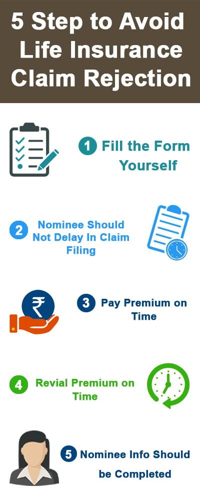 reasons of life insurance claim rejection