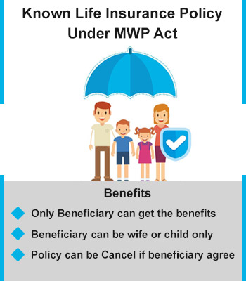 mwp act