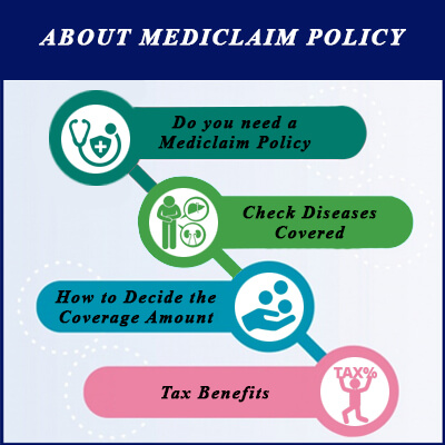 what is mediclaim policy
