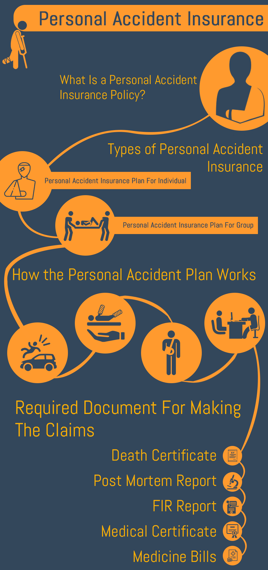 personal accident claim process
