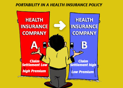 health insurance portability - pros and cons