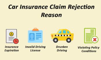 car insurance claim rejection