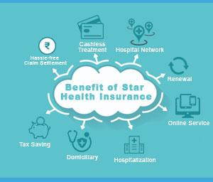 start health insurance benefits