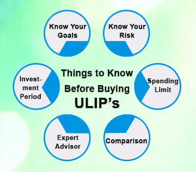 things to check before buying ULIP