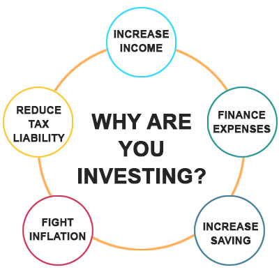 why we investing?