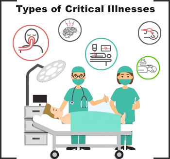 critical illnesses