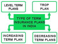 term-insurance-types