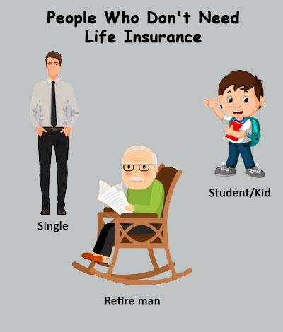 People who do not required life insurance