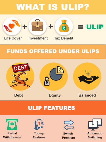what is ulip