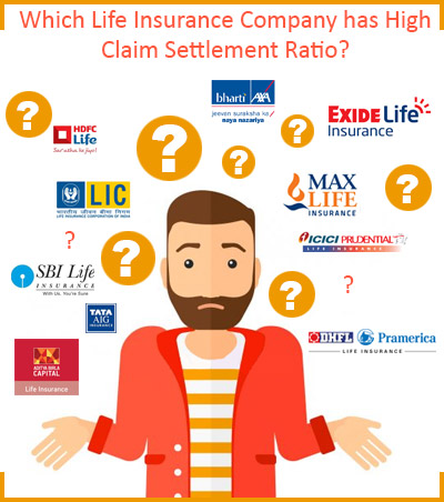 claim settlement ration of insurance company
