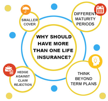 More that one life insurance policy