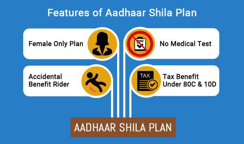 Features of Aadhaar Shila Plan