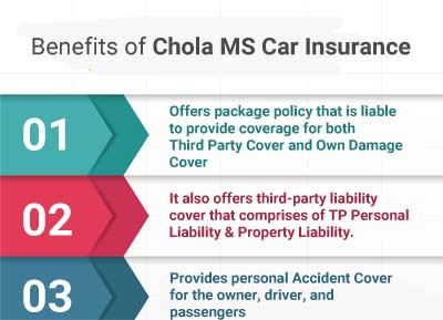 Benefits of Chola MS Car Insurance