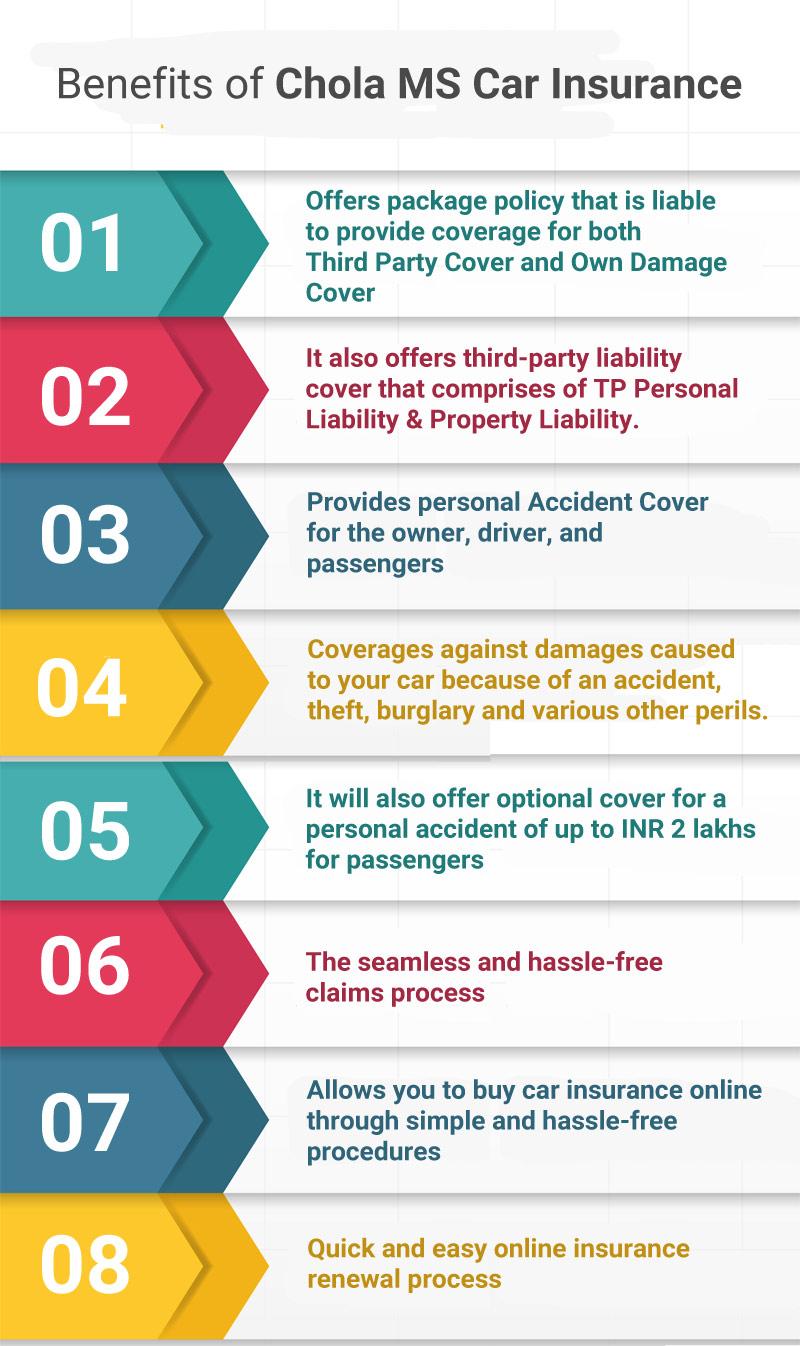 Chola MS Car Insurance - Renewal, Reviews & Premium Calculator