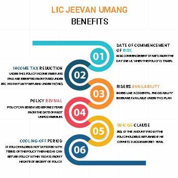 Benefits LIC Jeevan Umang