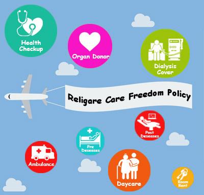 Mediclaim policy