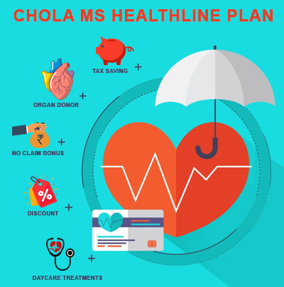 Chola MS Healthline Plan