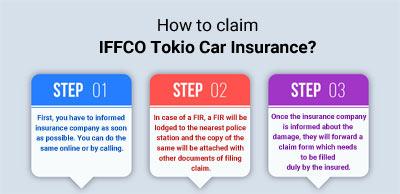 Claim Process IFFCO-Tokio Motor Insurance