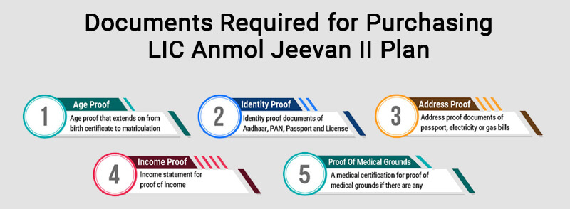 Documents Required For Anmol Jeevan II Plan