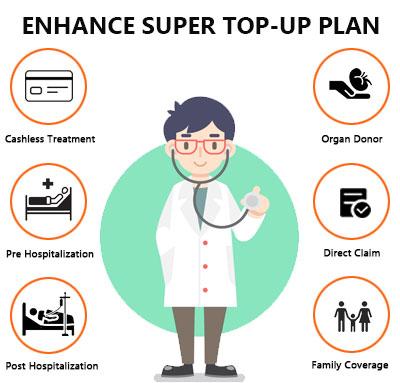 Enhance Super Top-Up Plan