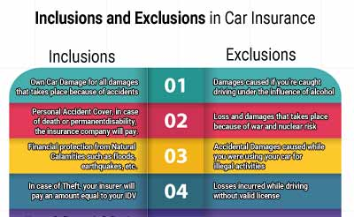 Car Insurance Compare Buy Or Renew Car Insurance Policy Online