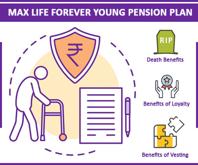 Max Life Forever Young Pension Plan