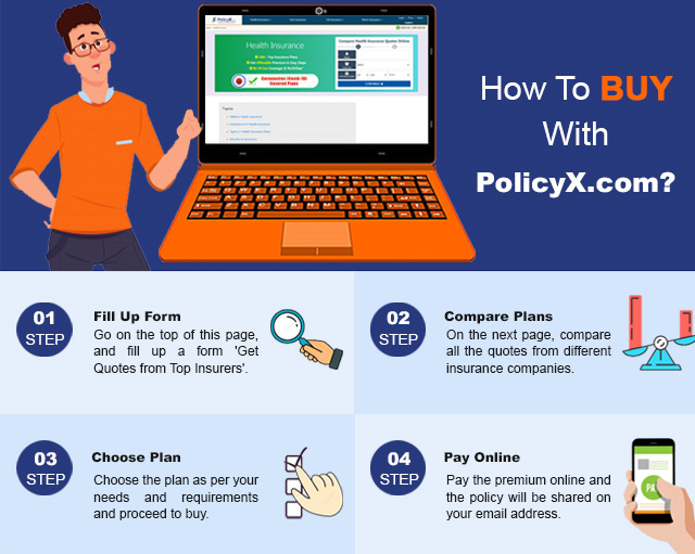 how to buy health insurance policy