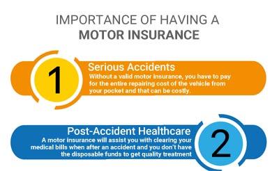 Importance Of HDFC ERGO Motor Insurance