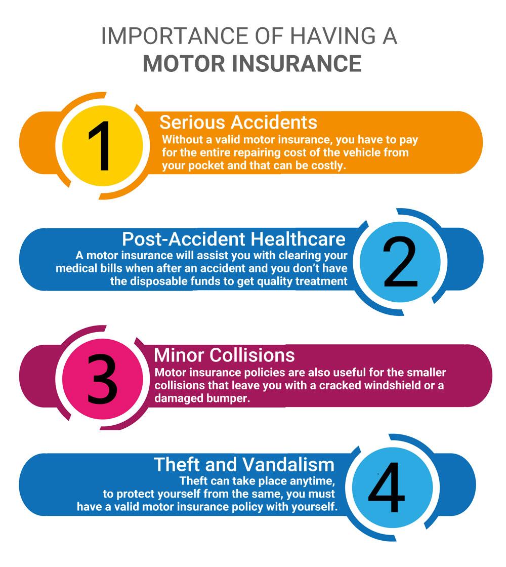 823c6505e68 Importance Of HDFC ERGO Motor Insurance
