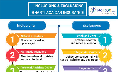 Inclusions and Exclusions in Car Insurance
