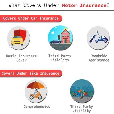 Motor Insurance Covers