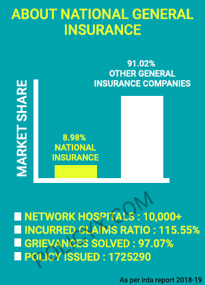 National Health Insurance Highlights