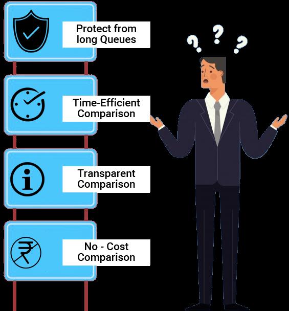 Online Comparison Service