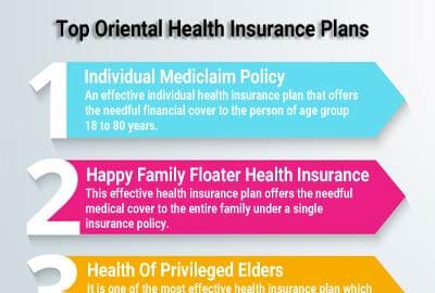 Oriental Health Insurance Plans