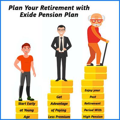 Exide Pension Plans